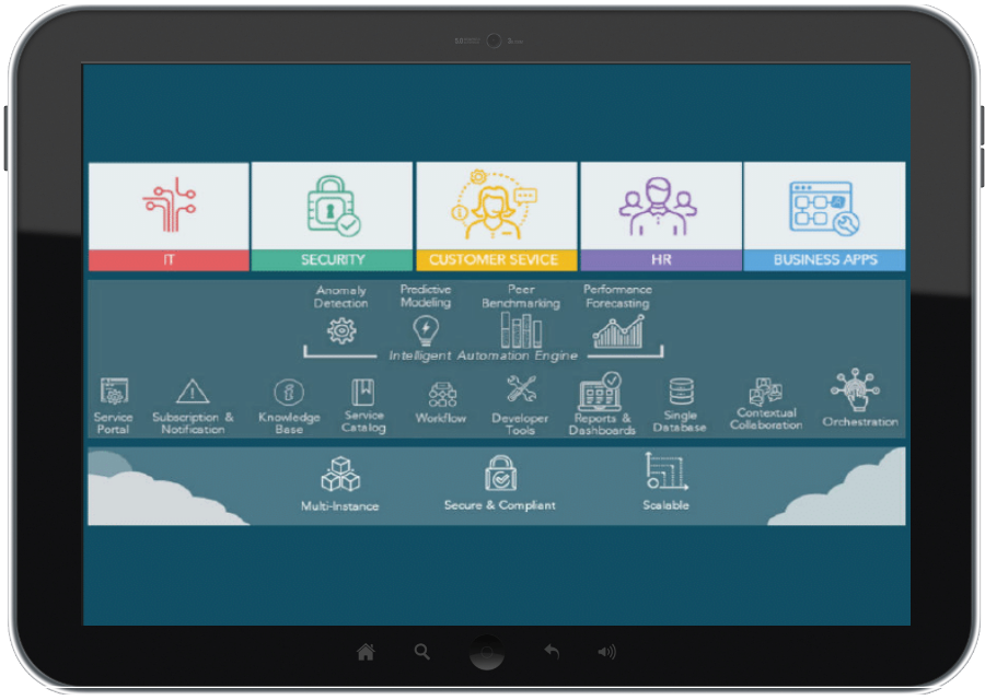 servicenow-screen-tablet