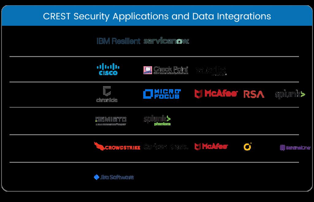 Security-Tools-and-Platform-Integration