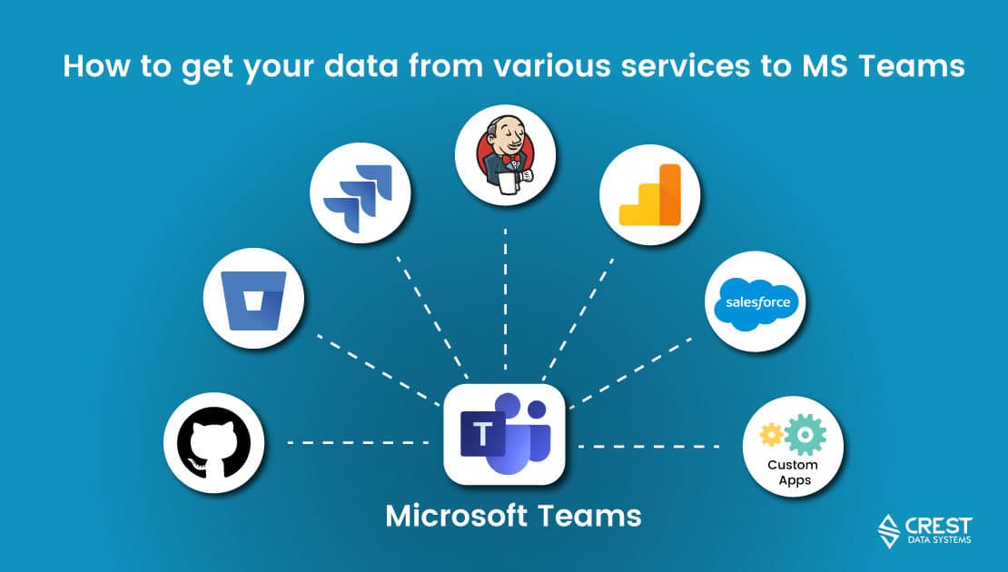 How to get your data from various services to MS Teams Channel