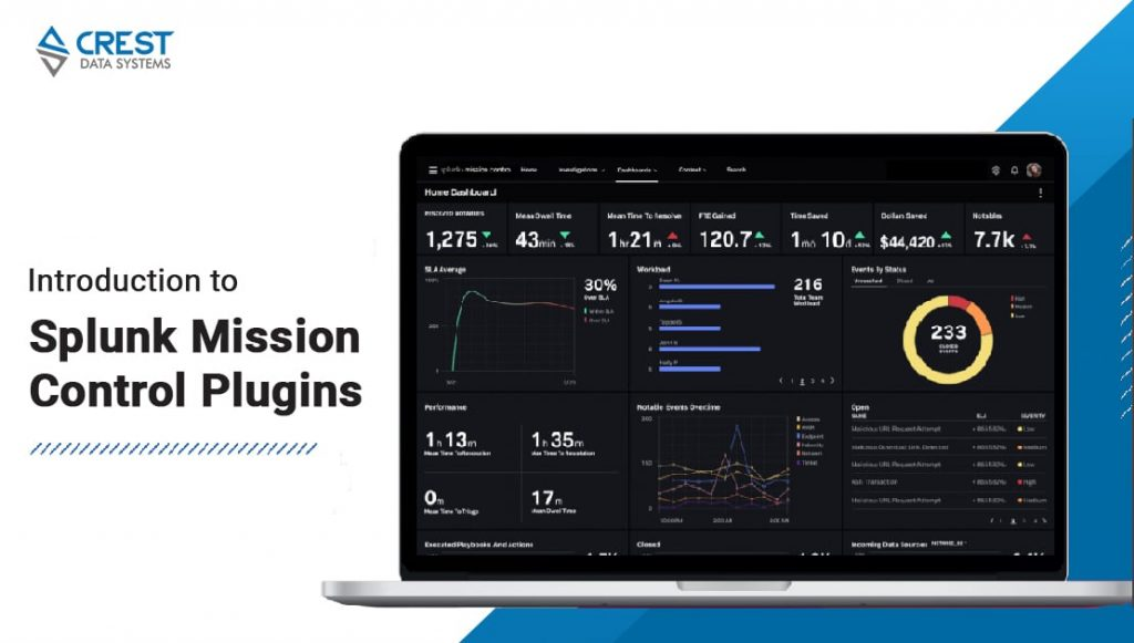 Introduction to Splunk Mission Control