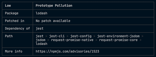 Auditing your packages for vulnerabilities